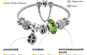 Pandora Armband erklärt - Thumbnail