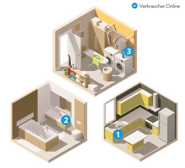 durchlauferhitzer test ratgeber 2018 die besten im vergleich. Black Bedroom Furniture Sets. Home Design Ideas