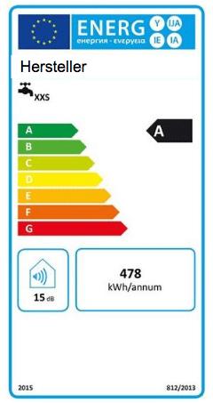 Energieverbrauchskennzeichnung mit Zapfprofil